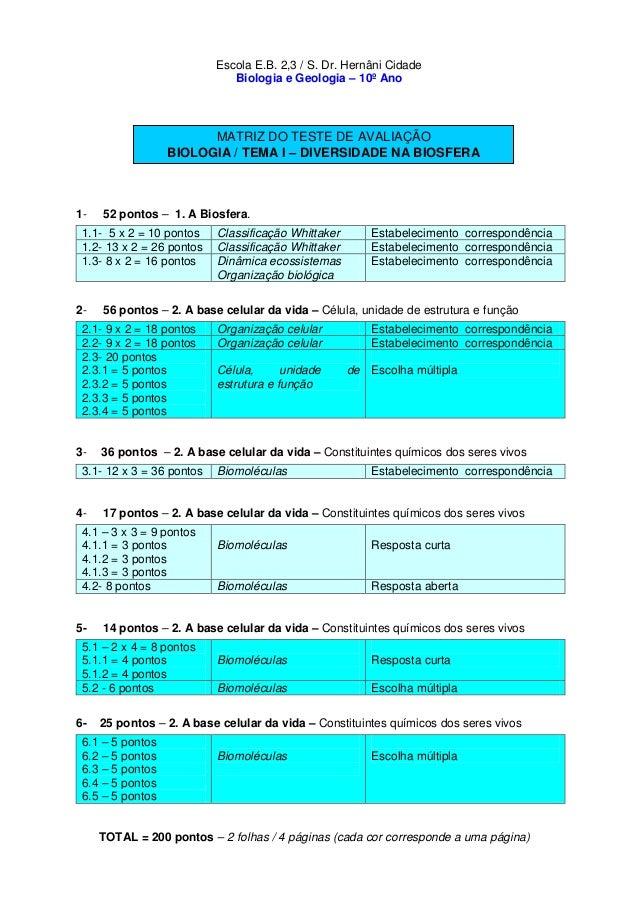 Escola E.B. 2,3 / S. Dr. Hernâni CidadeBiologia e Geologia – 10º Ano1- 52 pontos – 1. A Biosfera.1.1- 5 x 2 = 10 pontos Cl...