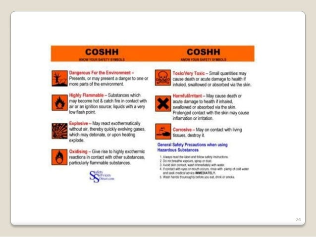 health and safety unit 306 Free essay: task a presentation - power point uploades individualy aiv a comparison of the differences in the main health and safety responsibilities of each.