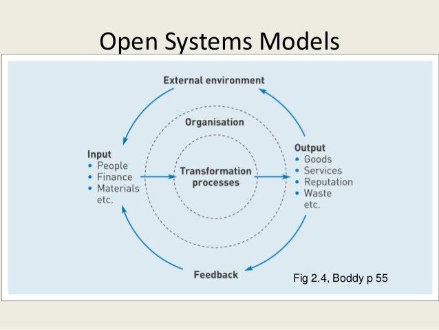 Input–output model