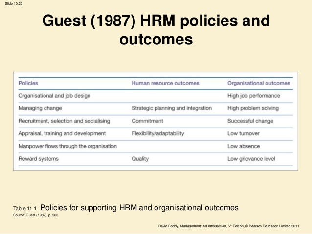 guest 1987 hrm model Manual for training of trainers  44 arcs model  a component of hrm and hrd supports hrm, which was proposed by guest, 1987.