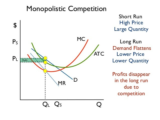 monopolistic competition Monopolistic competition is a type of imperfect competition such that many producers sell products that are differentiated from one another and hence are not perfect substitutes in monopolistic competition, a firm takes the prices charged by its rivals as given and ignores the impact of its own prices on the prices of other firms.