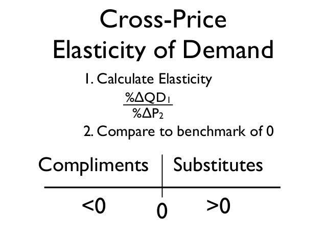 101 lecture 5 elasticity
