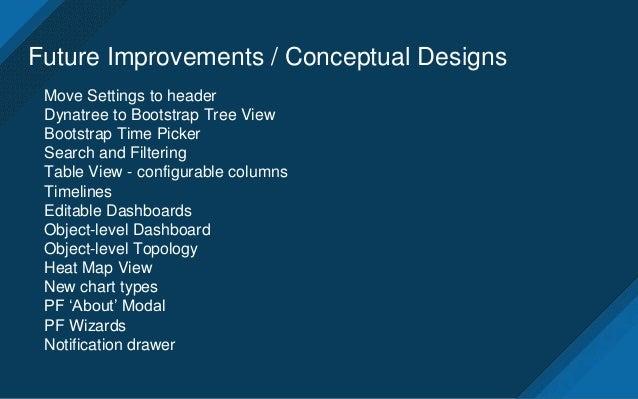 UI Improvements - Dan Clarizio, Eric Winchell - ManageIQ