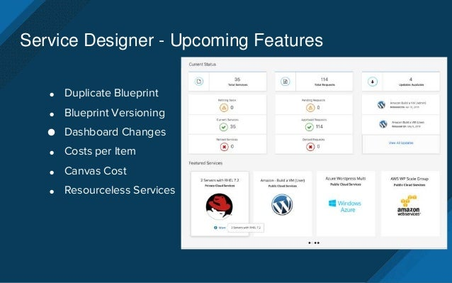 Ui improvements dan clarizio eric winchell manageiq design summi 52 service designer upcoming features duplicate blueprint malvernweather