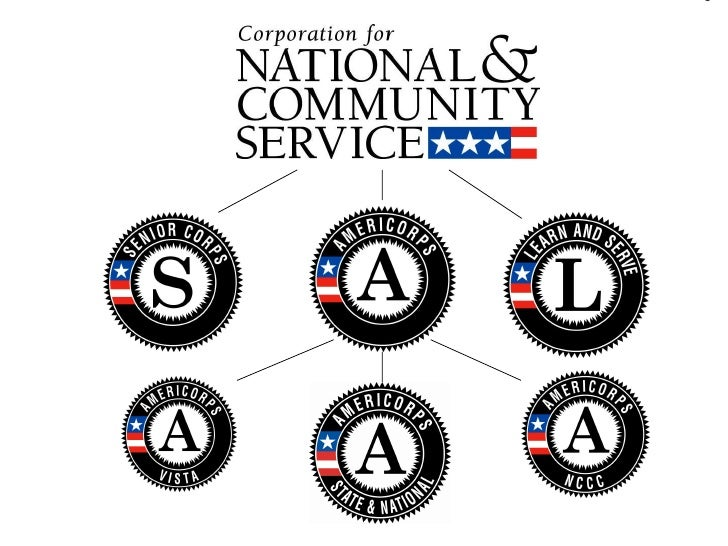 corporation for national and community service americorps