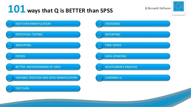 101ways that Q is BETTER than SPSS EASY DATA MANIPULATION STATISTICAL TESTING WEIGHTING FILTERS BETTER UNDERSTANDING OF DA...