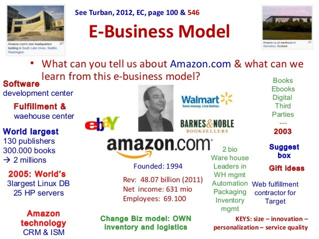 amazon ebusiness model E-business models objectives • to amazoncom, ebay and ideology define its business model in this chapter, we define a number of models and.