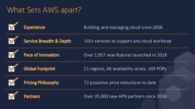 AWS Foundations