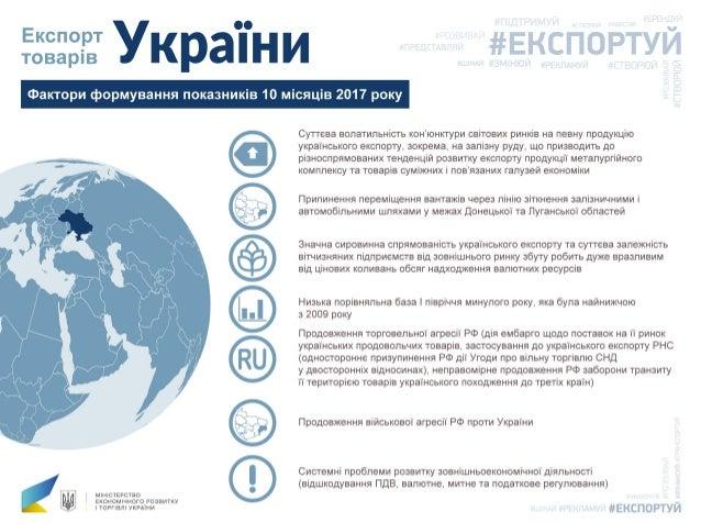 експорт товарів за 10 місяців 2017 року