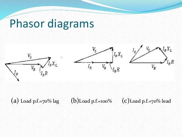 Short transmission line phasor diagrams ccuart Images