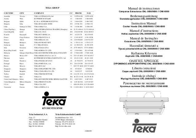 TEKA GROUP COUNTRY CITY COMPANY CC PHONE FAX Australia Victoria TEKA AUSTRALIA Pty.Ltd. 61 3-9550-6100 3-9550-6150 Austria...