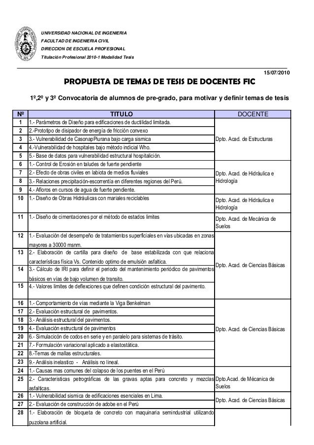 102252190 propuestas-de-temas-de-tesis-de-docentes-fic