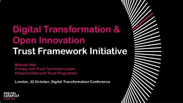 Digital Transformation & Open Innovation Trust Framework Initiative Michele Nati Privacy and Trust Technical Leader Person...
