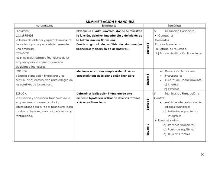 102314643 programa operativo administracion i y ii 2012 for Concepto de oficina y su importancia