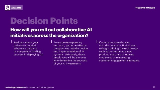 #TECHVISION2020 Technology Vision 2020 | accenture.com/technologyvision AI and ME 15 ⎮ Evaluate where your industry is hea...