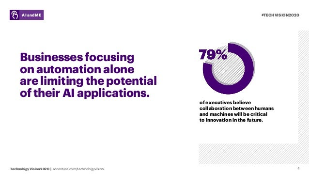 #TECHVISION2020 Technology Vision 2020 | accenture.com/technologyvision AI and ME 4 Businesses focusing on automation alon...