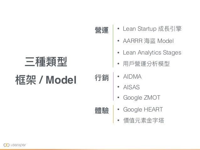 • Lean Startup 成長引擎 • AARRR 海海盜 Model • Lean Analytics Stages • ⽤用⼾戶營運分析模型 • AIDMA • AISAS • Google ZMOT • Google HEART • ...