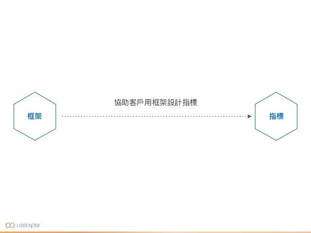框架 協助客⼾戶⽤用框架設計指標 指標