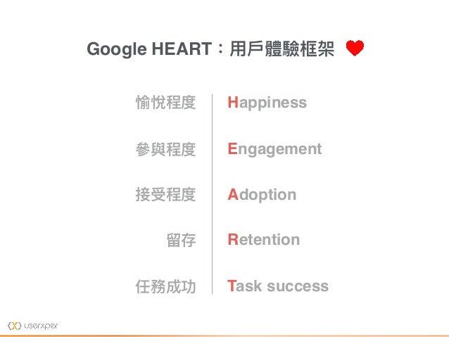 Happiness愉悅程度 Engagement參參與程度 Adoption接受程度 Retention留留存 Task success任務成功 Google HEART:⽤用⼾戶體驗框架