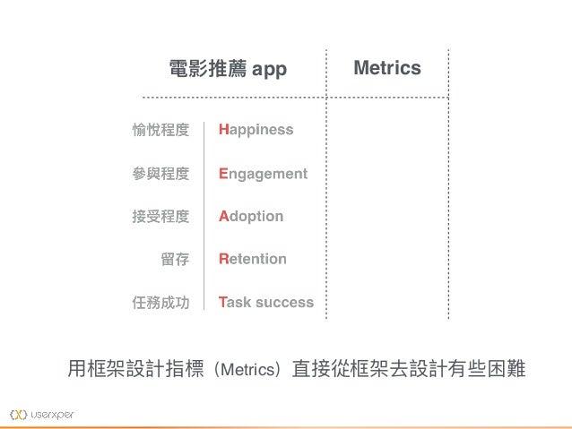 ⽤用框架設計指標(Metrics)直接從框架去設計有些困難 Metrics電影推薦 app