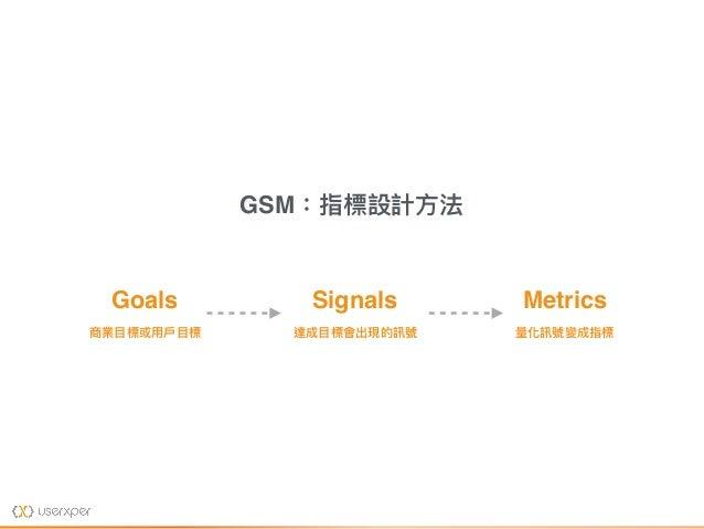 Goals 商業⽬目標或⽤用⼾戶⽬目標 Signals 達成⽬目標會出現的訊號 Metrics 量量化訊號變成指標 GSM:指標設計⽅方法