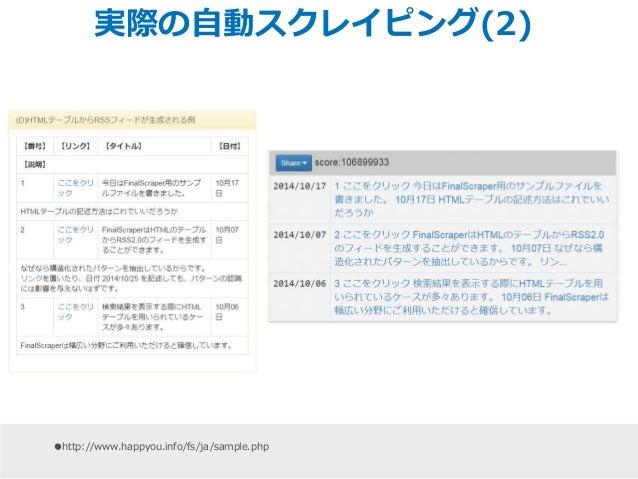 実際の自動スクレイピング(2)  ●http://www.happyou.info/fs/ja/sample.php