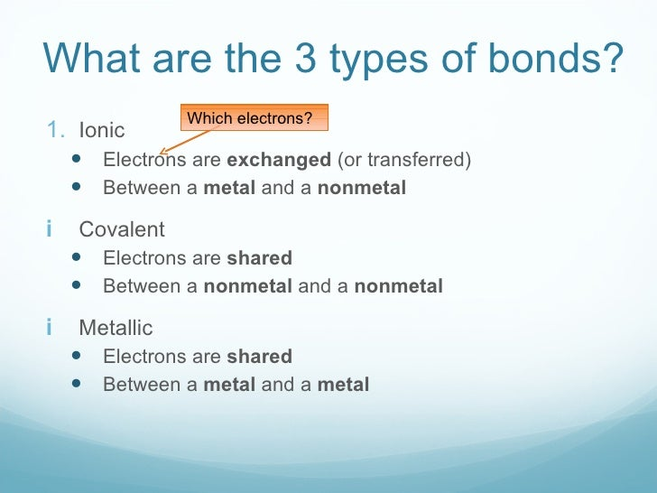 types of chemical bonds worksheet - Termolak