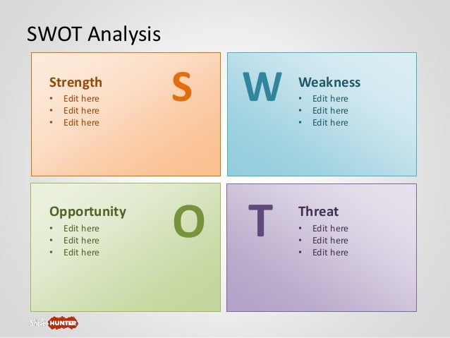 watsons swot analysis Find free swot analysis for a s watson and read swot analysis for over 40,000+ companies and industries detailed reports with.
