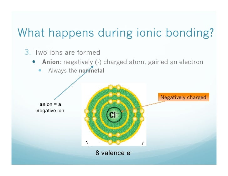 10/27 What happens during ionic bonding?