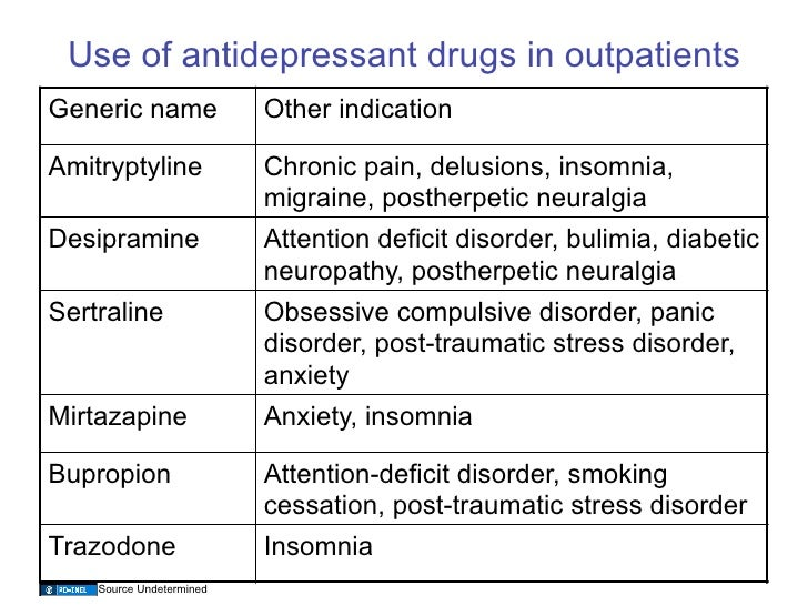 week 3: adult and geriatric antidepressant therapy Introduction about 14% of older americans are now taking an antidepressant (1,2,3)however, this broad use of antidepressants has not been associated with a notable decrease in the burden of geriatric depression (4,5).