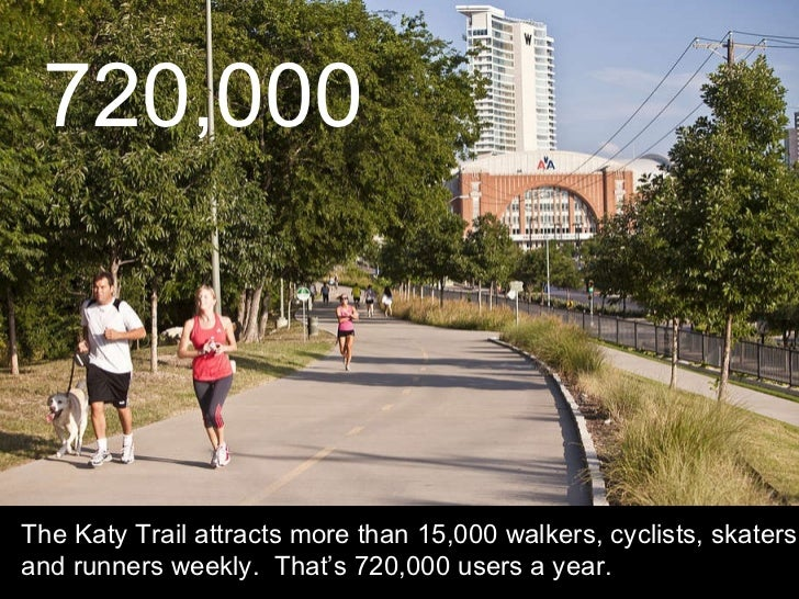 The Katy Trail attracts more than 15,000 walkers, cyclists, skaters and runners weekly.  That's 720,000 users a year. 720,...