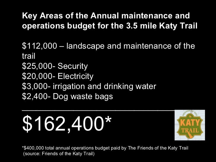 Key Areas of the Annual maintenance and operations budget for the 3.5 mile Katy Trail $112,000 – landscape and maintenance...