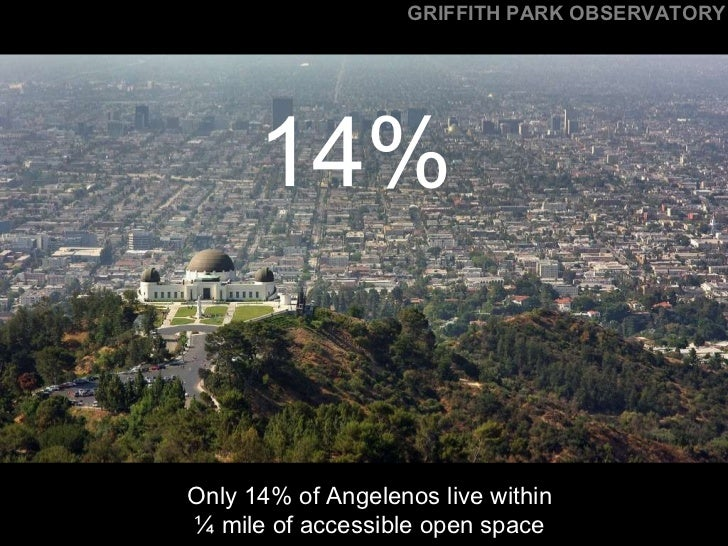 GRIFFITH PARK OBSERVATORY Only 14% of Angelenos live within  ¼ mile of accessible open space  14%
