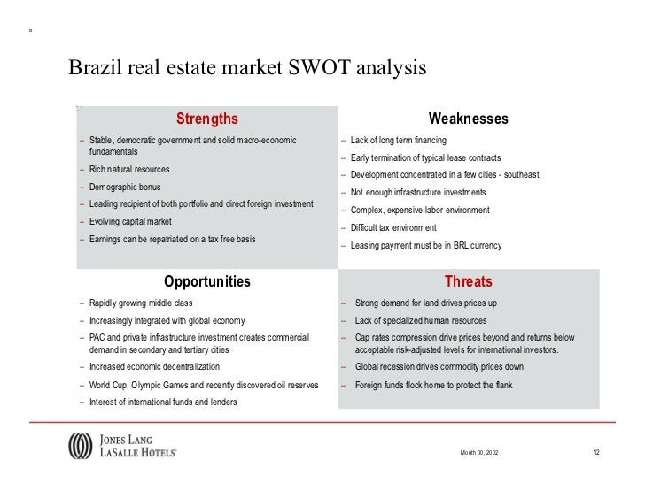 brazil swot Doing business in brazil doing business in brazil, is part of our brazil country commercial guide (ccg) (ccgs) are prepared annually for the us business community by us embassies with the assistance of several us government agencies.