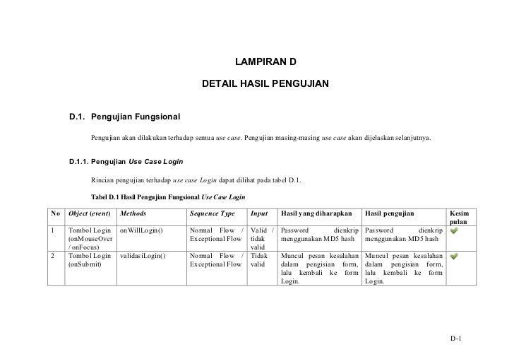 LAMPIRAN D                                                 DETAIL HASIL PENGUJIAN     D.1. Pengujian Fungsional           ...