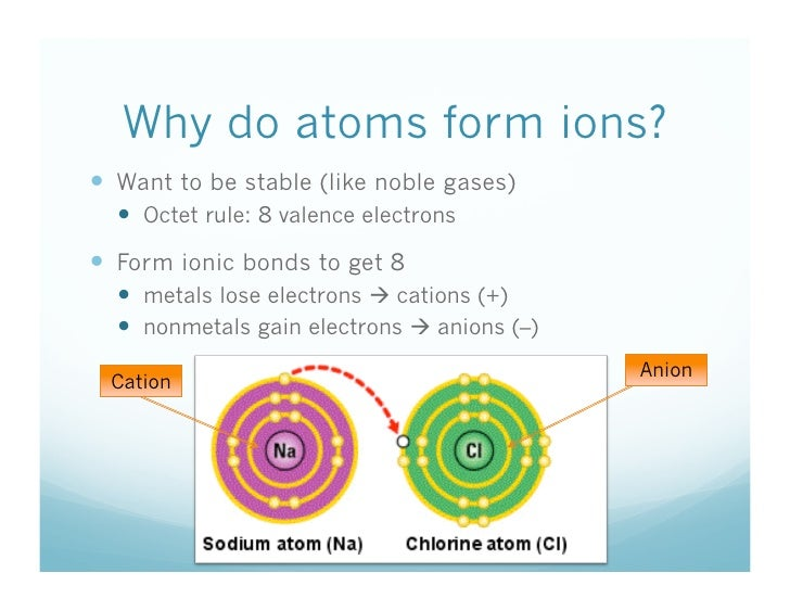10 28 How Many Electrons Do Atoms Gain Lose