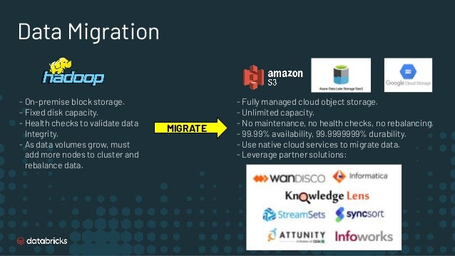 Data Migration - On-premise block storage. - Fixed disk capacity. - Health checks to validate data Integrity. - As data vo...