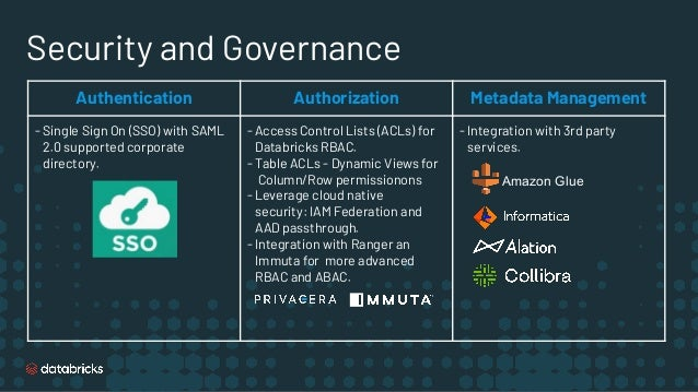 Security and Governance Authentication Authorization Metadata Management - Single Sign On (SSO) with SAML 2.0 supported co...