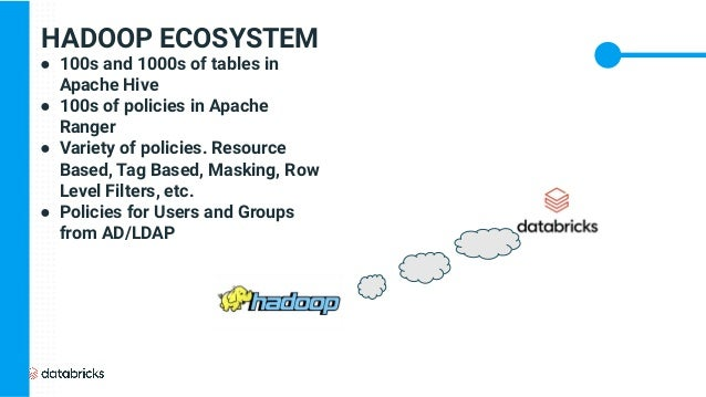 HADOOP ECOSYSTEM ● 100s and 1000s of tables in Apache Hive ● 100s of policies in Apache Ranger ● Variety of policies. Reso...