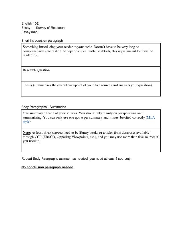 English 102 Essay 1 - Survey of Research Essay map Short introduction paragraph Something introducing your reader to your ...
