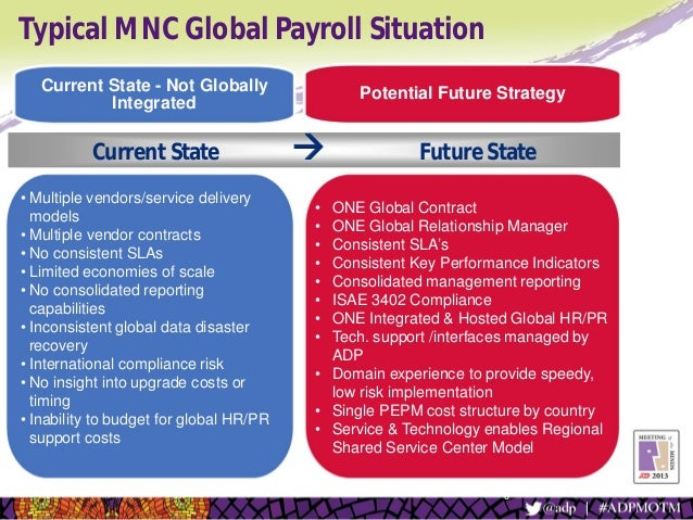 The Path To Implementing Global Payroll For International