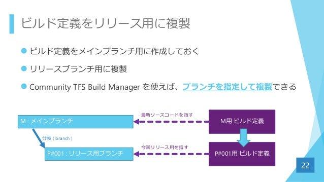 ビルド定義をリリース用に複製  ビルド定義をメインブランチ用に作成しておく  リリースブランチ用に複製  Community TFS Build Manager を使えば、ブランチを指定して複製できる 22 M : メインブランチ P#0...