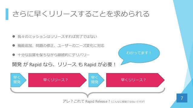 さらに早くリリースすることを求められる  我々のミッションはリリースすれば完了ではない  機能追加、問題の修正、ユーザーのニーズ変化に対応  十分な品質を保ちながら継続的にデリバリー 開発 が Rapid なら、リリース も Rapid ...