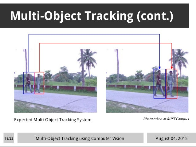 Multi Object Tracking | Presentation 1 | ID 103001
