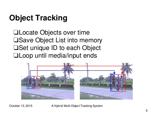 Multi Object Tracking | Presentation 2 | ID 103001