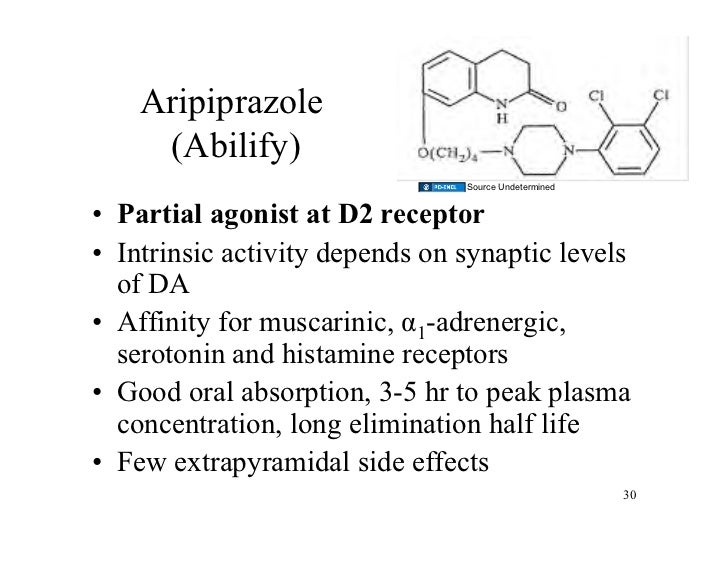 Aripiprazole Injection Side Effects