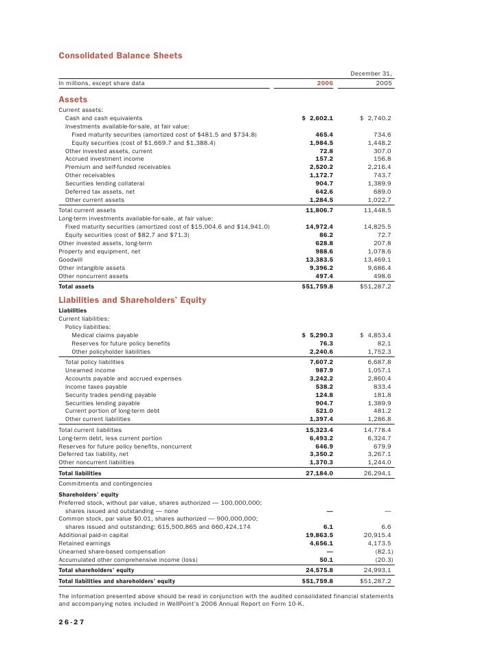 woolworths annual report analysis Analysis woolworth's annual report users can review and analysis the wow's capability of liability payment, and in order to decide investment or not.