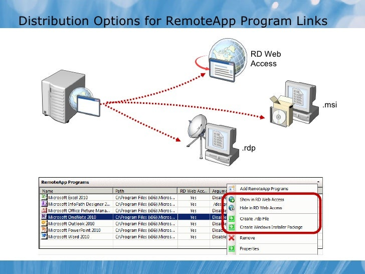 Remote Desktop Services and Virtual Desktop infrastructure in Windows…