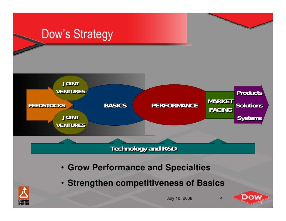 dow chemical acquires rohm and haas