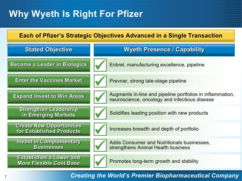 pfizer and wyeth The world's largest drug company, pfizer, has broken through wall street's credit freeze to borrow billions of dollars for a $68bn takeover of rival wyeth in the first us corporate deal of its scale since the economic crisis began the takeover is the biggest tie-up in the pharmaceuticals industry.